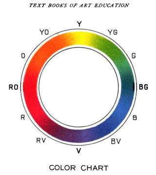 RYB_color_circle_1904