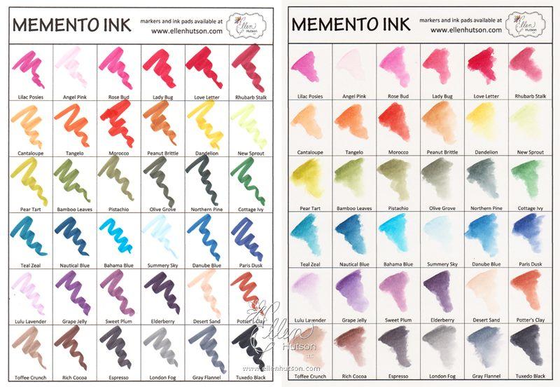Memento Ink Charts