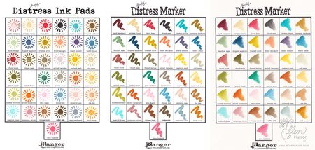 Distress Marker Charts