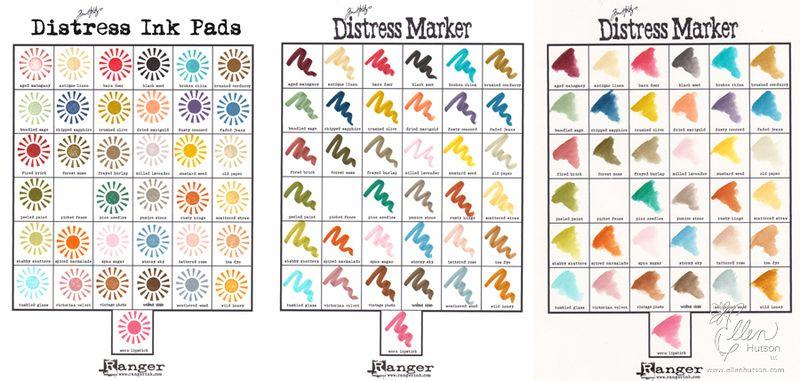 Distress Marker Charts