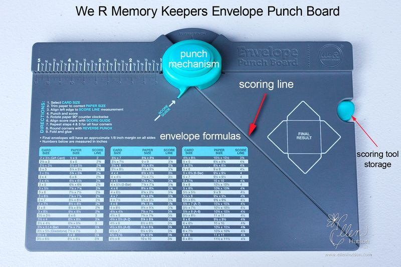 EnvelopePunchBoardDiagram