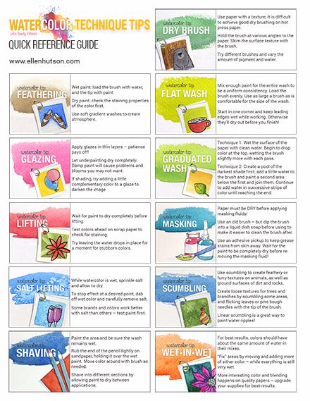 Watercolor Technique Tips Infographic Typepad