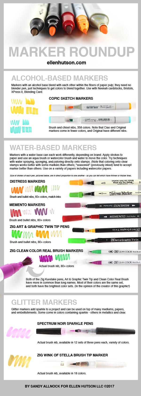 Marker roundup